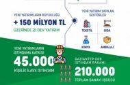 Teknofest Finalinde 300 Fabrika Açılışı Yapıldı