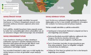 Karabağ Zaferi sonrası İran'ın yitirdiği bazı stratejik üstünlükler neler?!