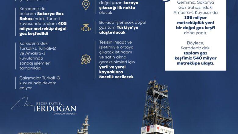 Amasra-1 kuyusunda 135 milyar metreküplük yeni bir doğal gaz keşfi