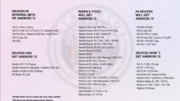 Xiaomi ve Poco Telefonların Android 12 güncellemesi alacak listesi